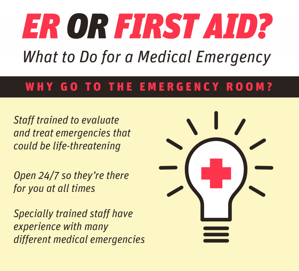 ER or First Aid