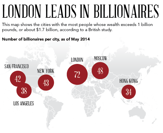 Where You're Most Likely to Rub Elbows with Millionaires