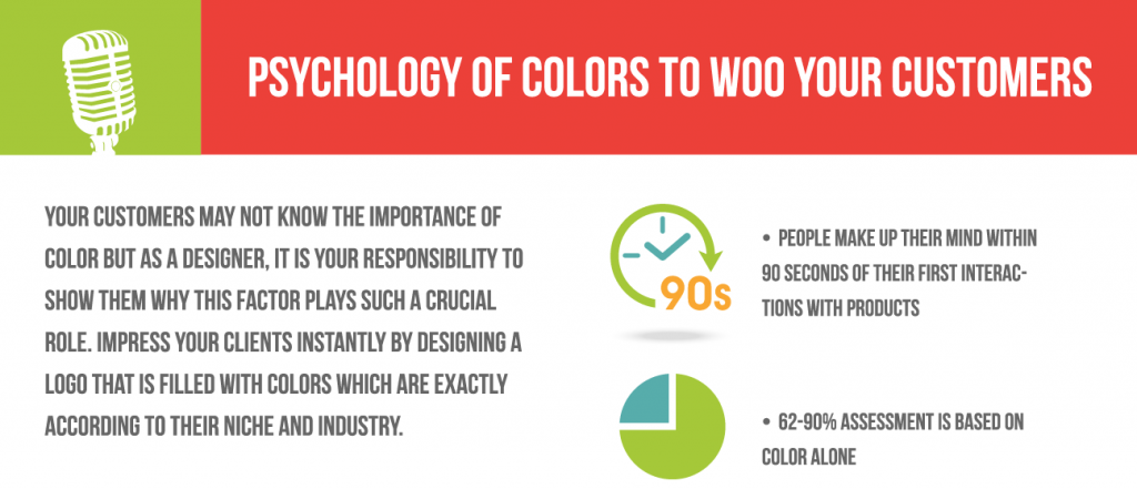 Psychology of Colors To Woo Your Customers
