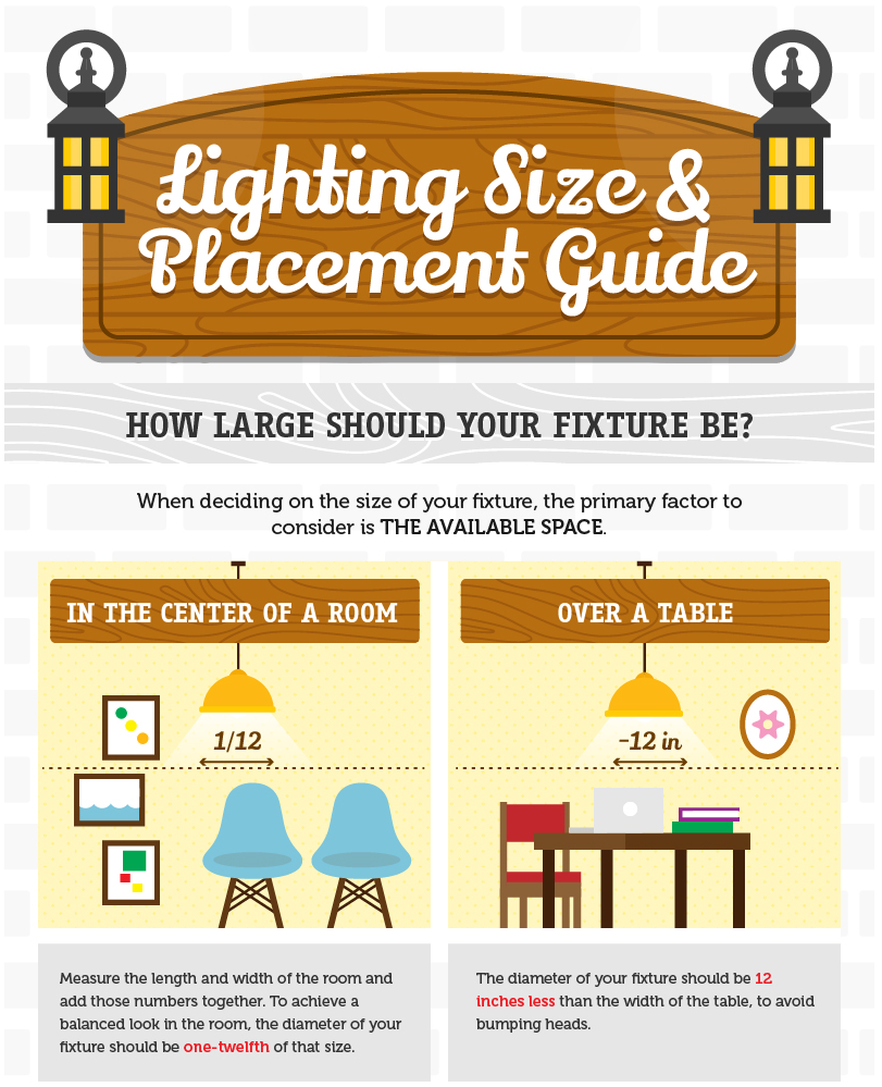 the social clymer lighting size placement guide