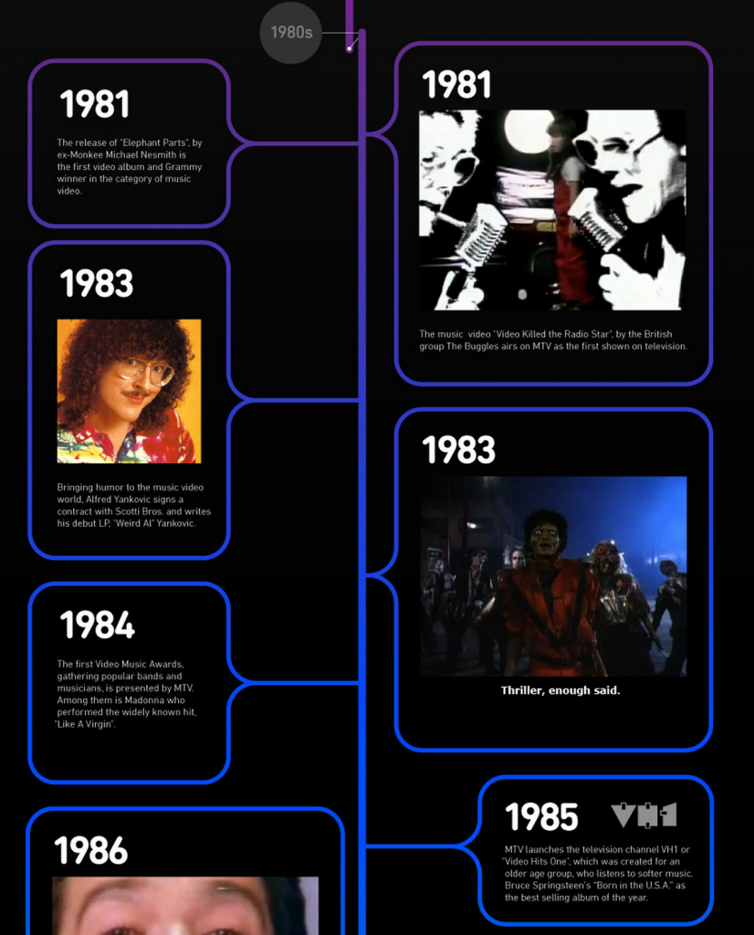 History of the Music Video
